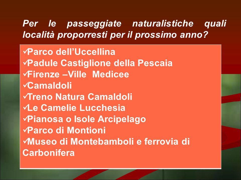 Per le passeggiate naturalistiche quali località proporresti per il prossimo anno? Parco dell'Uccellina Padule Castiglione della Pescaia Firenze –Vill
