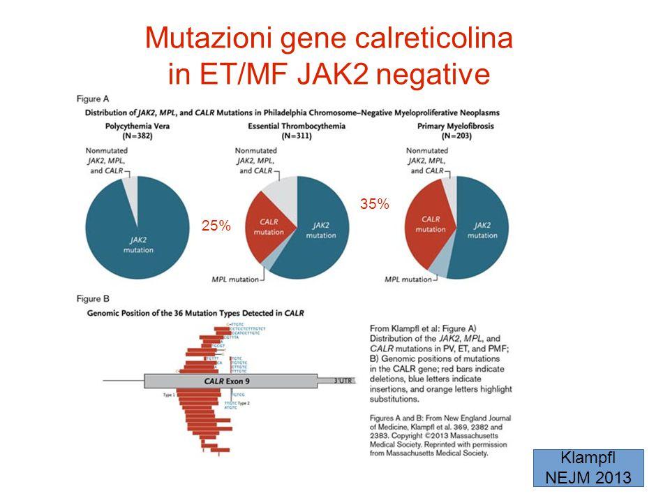 Klampfl NEJM 2013 Mutazioni gene calreticolina in ET/MF JAK2 negative 25% 35%