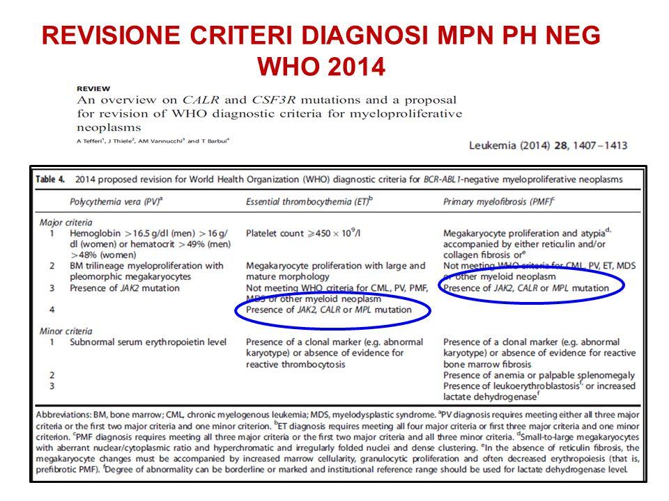 REVISIONE CRITERI DIAGNOSI MPN PH NEG WHO 2014