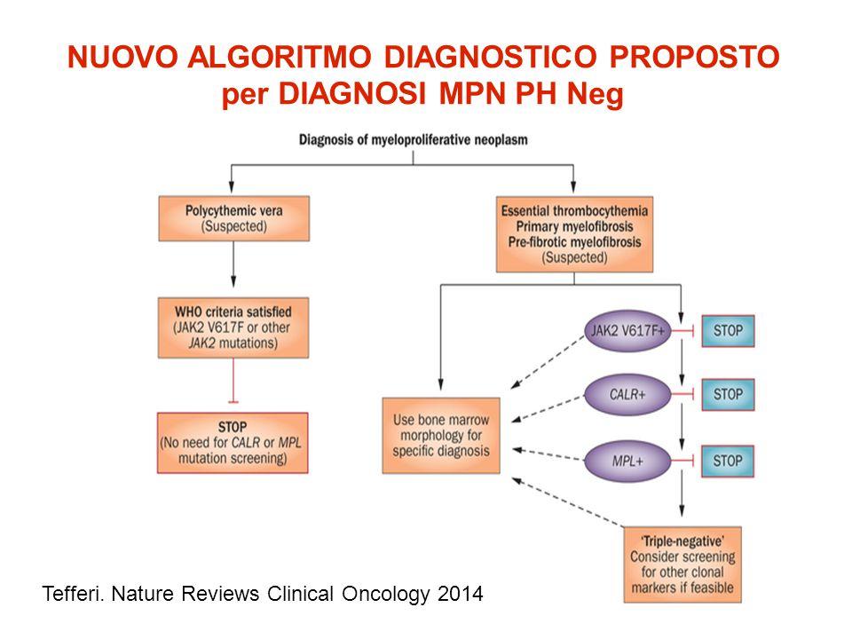 Tefferi. Nature Reviews Clinical Oncology 2014 NUOVO ALGORITMO DIAGNOSTICO PROPOSTO per DIAGNOSI MPN PH Neg