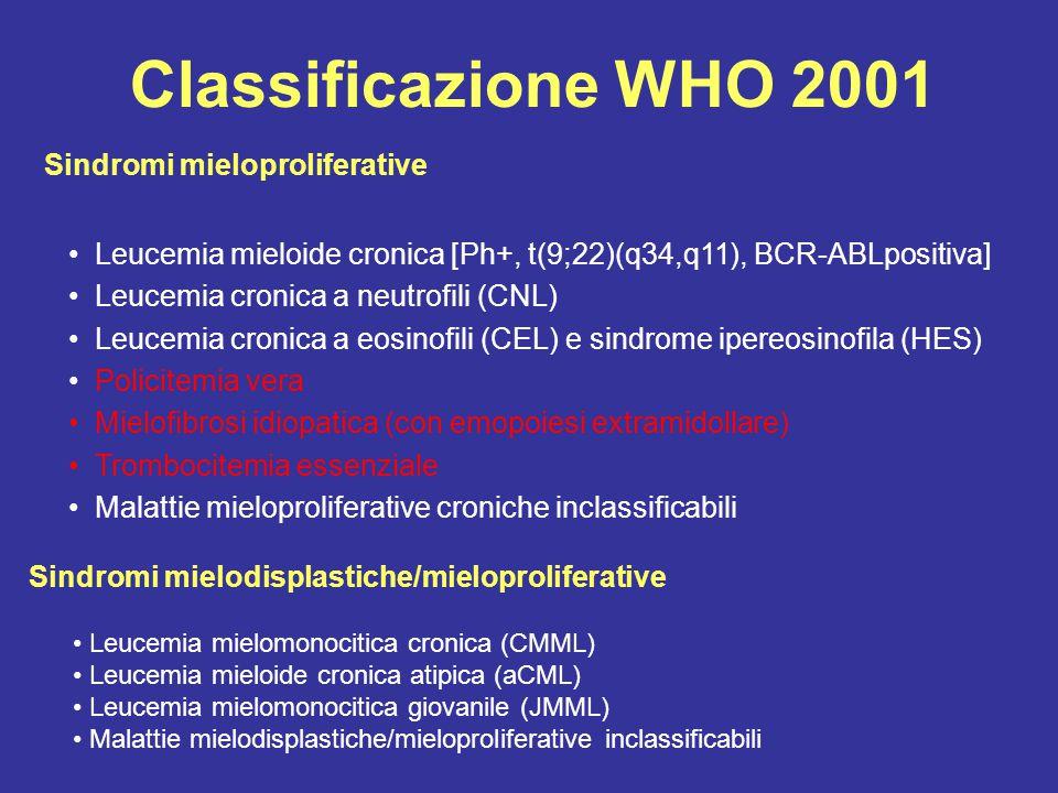 Leucemia mieloide cronica [Ph+, t(9;22)(q34,q11), BCR-ABLpositiva] Leucemia cronica a neutrofili (CNL) Leucemia cronica a eosinofili (CEL) e sindrome