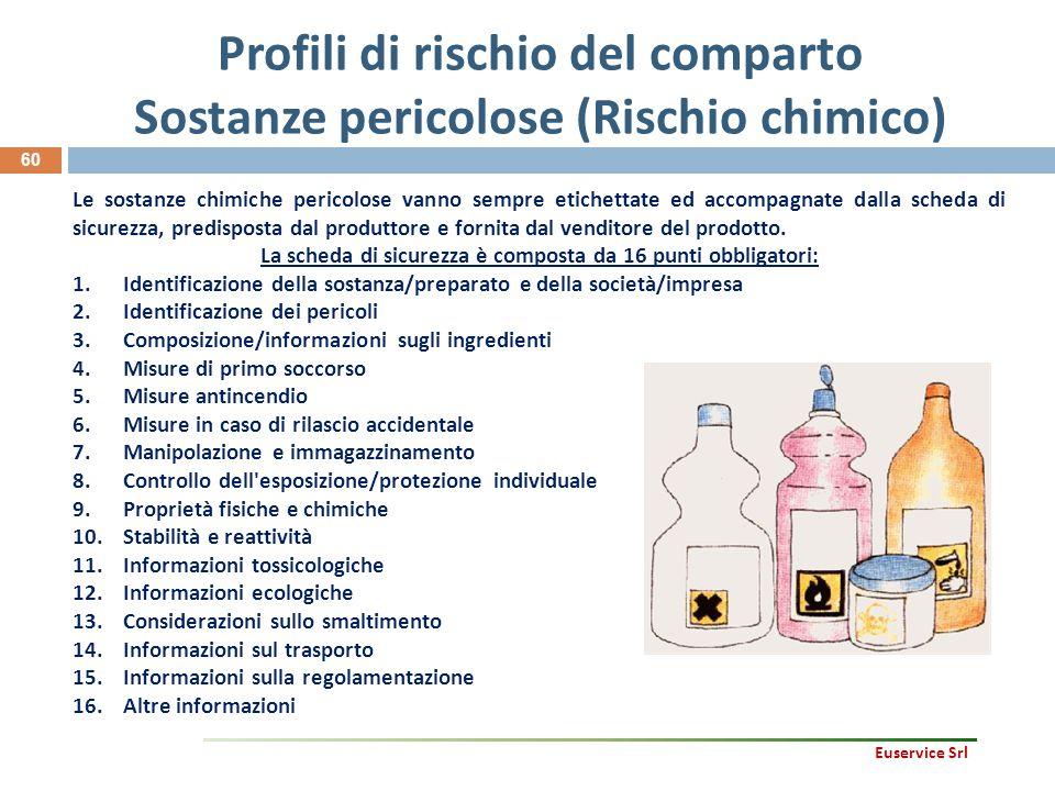 Profili di rischio del comparto Sostanze pericolose (Rischio chimico) 60 Le sostanze chimiche pericolose vanno sempre etichettate ed accompagnate dall