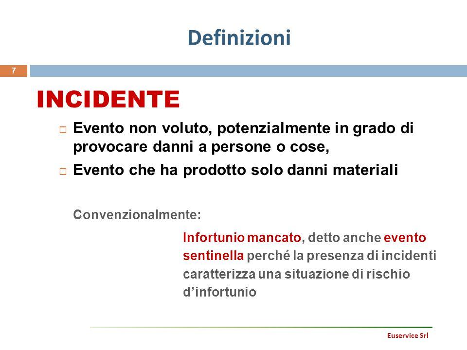 Definizioni 8 Euservice Srl INFORTUNIO (sul lavoro) Evento lesivo che si verifica in modo improvviso ed Imprevisto per causa violenta in occasione di lavoro...