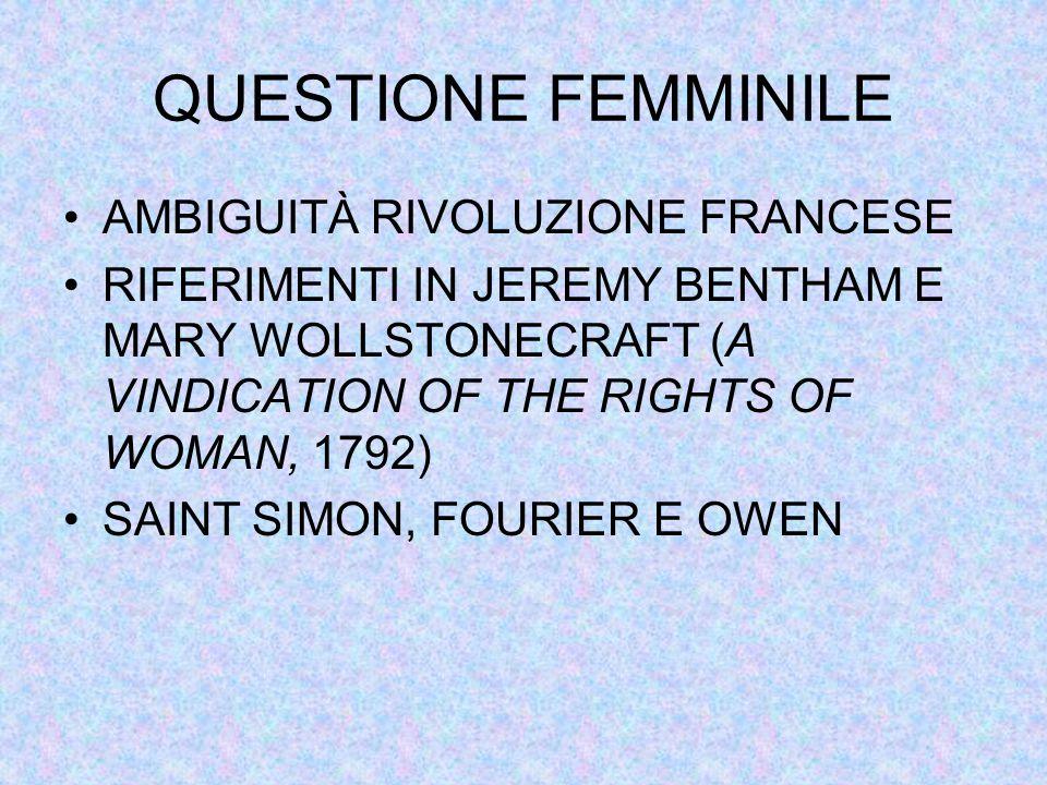 AMBIGUITÀ RIVOLUZIONE FRANCESE RIFERIMENTI IN JEREMY BENTHAM E MARY WOLLSTONECRAFT (A VINDICATION OF THE RIGHTS OF WOMAN, 1792) SAINT SIMON, FOURIER E OWEN