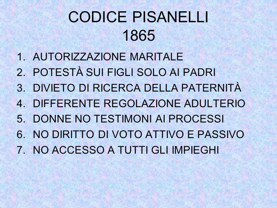 CODICE PISANELLI 1865 1.AUTORIZZAZIONE MARITALE 2.POTESTÀ SUI FIGLI SOLO AI PADRI 3.DIVIETO DI RICERCA DELLA PATERNITÀ 4.DIFFERENTE REGOLAZIONE ADULTERIO 5.DONNE NO TESTIMONI AI PROCESSI 6.NO DIRITTO DI VOTO ATTIVO E PASSIVO 7.NO ACCESSO A TUTTI GLI IMPIEGHI