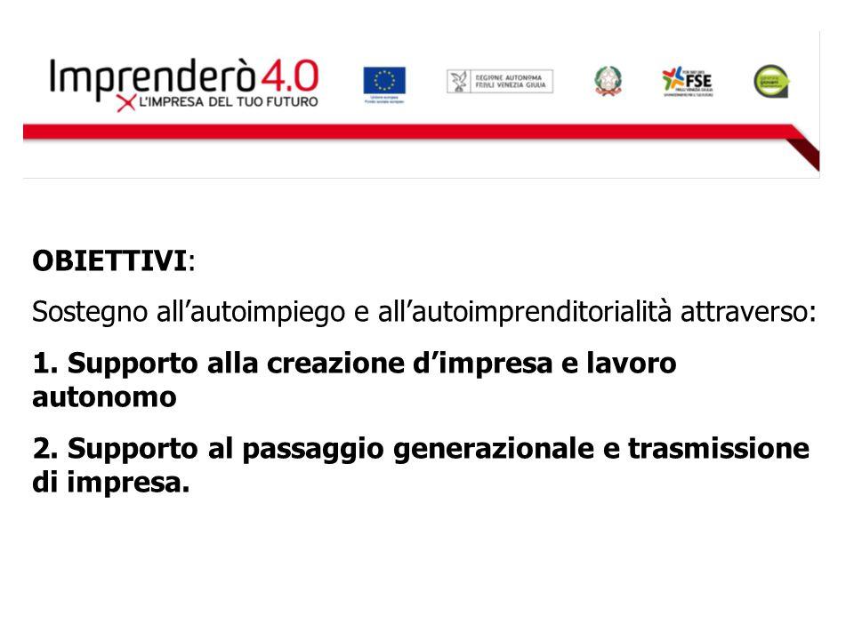 DESTINATARI:  Garanzia Giovani FVG (< 30 anni): - giovani NEET - neodiplomati o neo-qualificati IeFP - neolaureati  FVG Progetto occupabilità (18 - 64 anni): - residenti in Italia in stato di disoccupazione, inoccupati, occupati, in CIG o mobilità, anche in deroga.