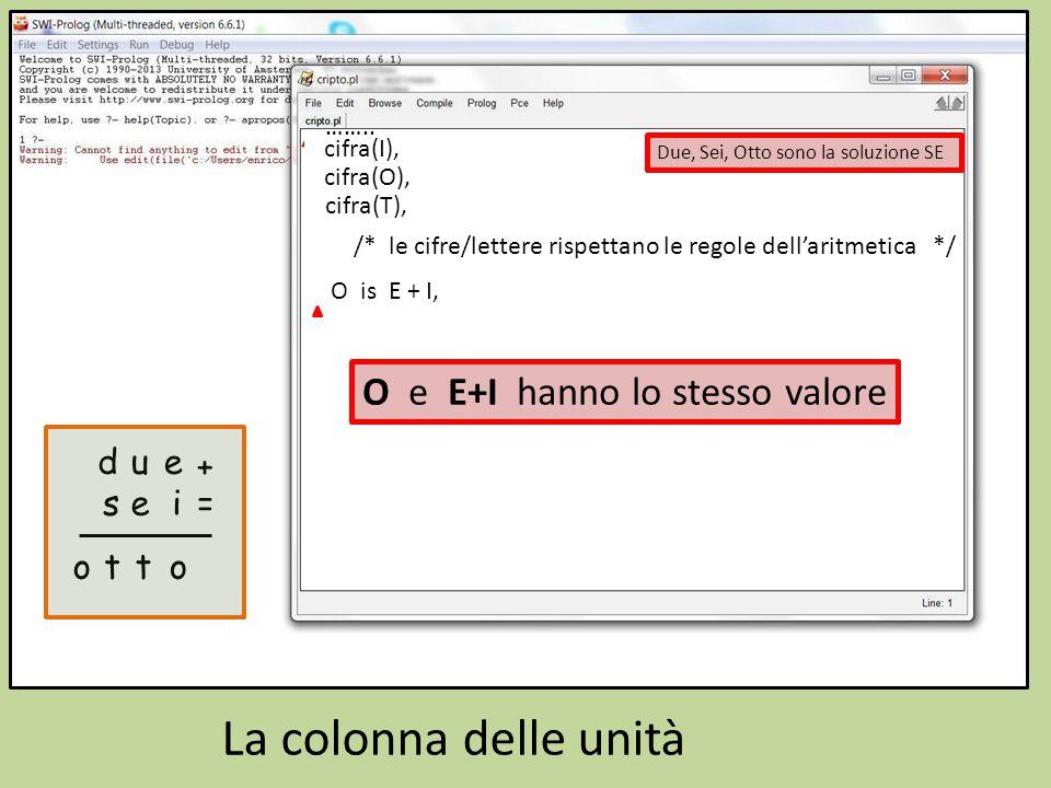 cifra(I), cifra(O), cifra(T), /* le cifre/lettere rispettano le regole dell'aritmetica */ La colonna delle unità O is E + I, O e E+I hanno lo stesso valore due + sei= otto ……..