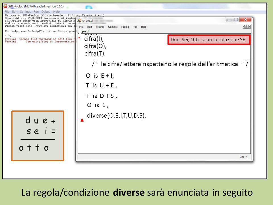 cifra(I), cifra(O), cifra(T), /* le cifre/lettere rispettano le regole dell'aritmetica */ O is E + I, T is U + E, T is D + S, O is 1, diverse(O,E,I,T,U,D,S), La regola/condizione diverse sarà enunciata in seguito due + sei= otto ……..