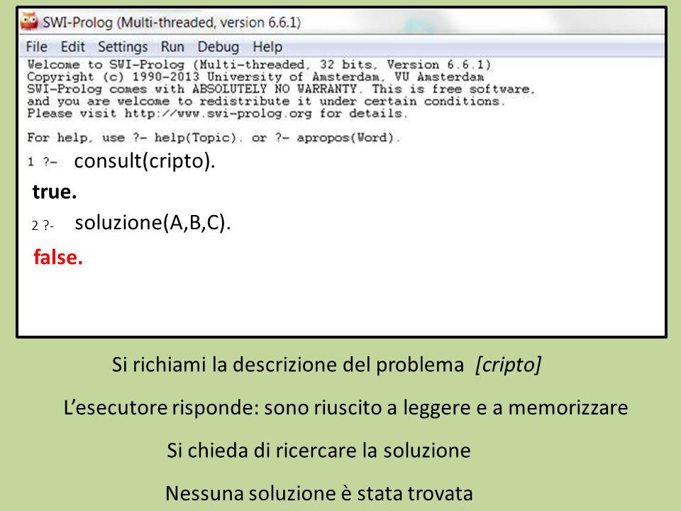 Si richiami la descrizione del problema [cripto] consult(cripto).