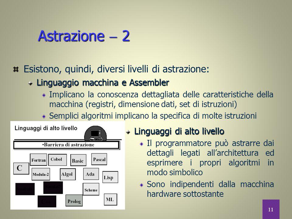 11 Astrazione  2 Linguaggi di alto livello Il programmatore può astrarre dai dettagli legati all'architettura ed esprimere i propri algoritmi in modo