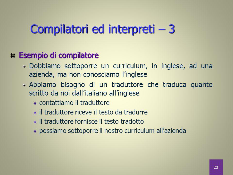 22 Compilatori ed interpreti – 3 Esempio di compilatore Dobbiamo sottoporre un curriculum, in inglese, ad una azienda, ma non conosciamo l'inglese Abb