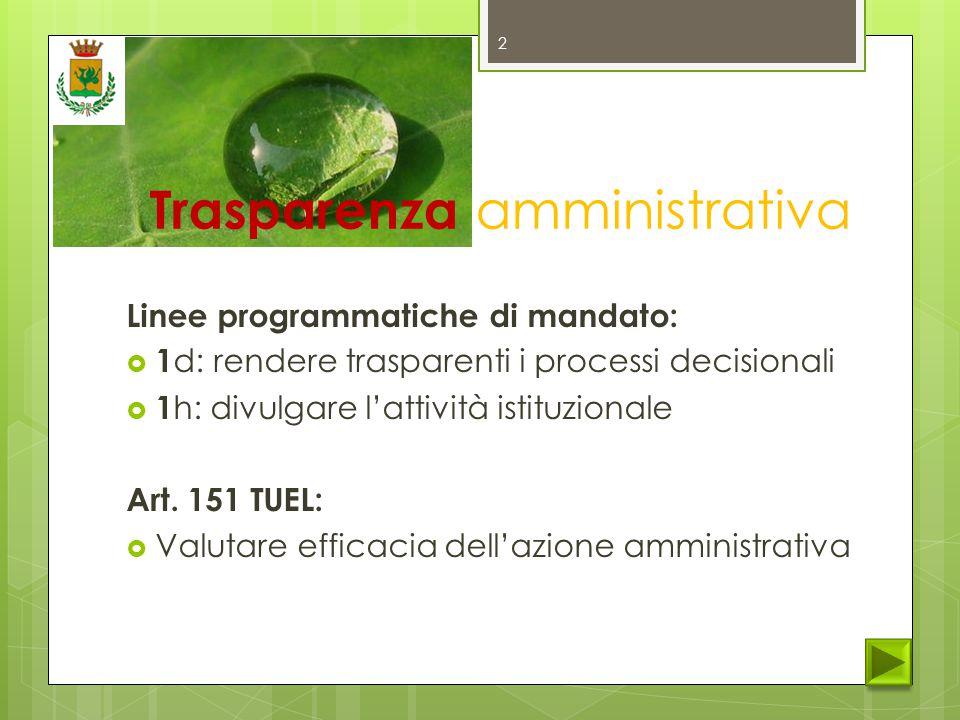 Trasparenza amministrativa Linee programmatiche di mandato:  1 d: rendere trasparenti i processi decisionali  1 h: divulgare l'attività istituzionale Art.