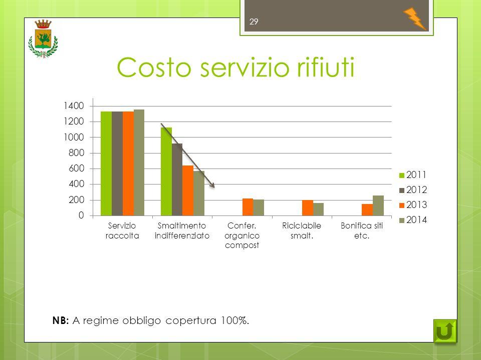 Costo servizio rifiuti 29 NB: A regime obbligo copertura 100%.