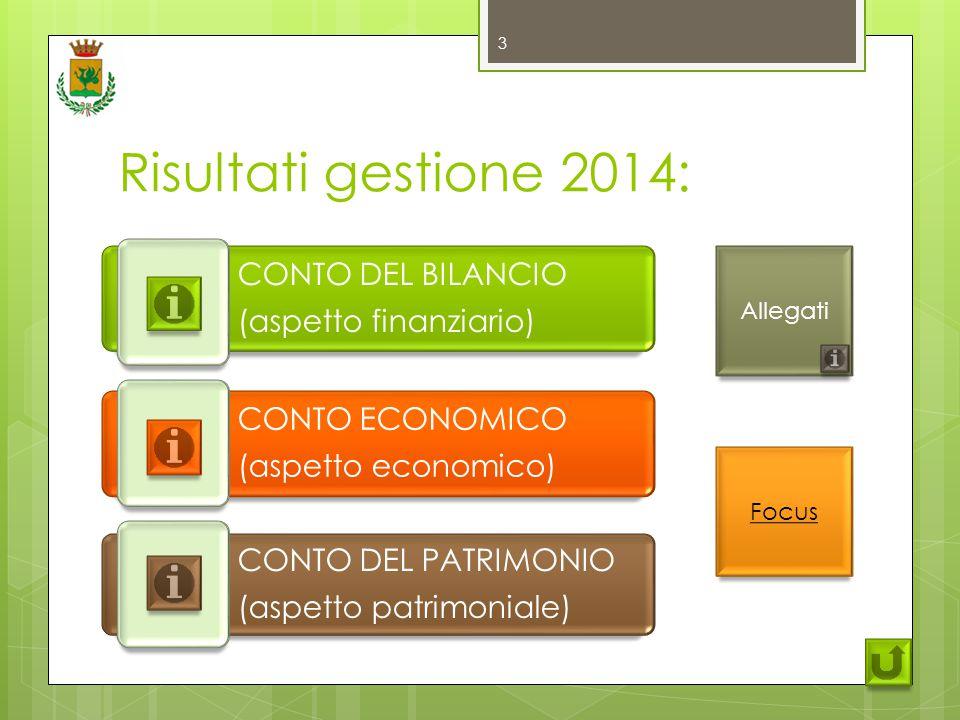 Risultati gestione 2014: CONTO DEL BILANCIO (aspetto finanziario) CONTO ECONOMICO (aspetto economico) CONTO DEL PATRIMONIO (aspetto patrimoniale) Allegati 3 Focus