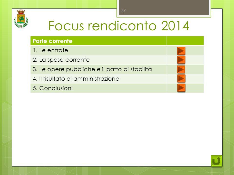 Focus rendiconto 2014 Parte corrente 1. Le entrate 2.