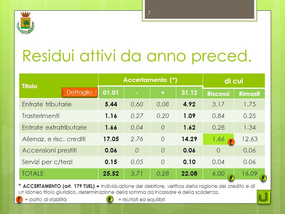 Servizio rifiuti COSTO DEL SERVIZIO RIFIUTI2011201220132014 Tonnellate rifiuto secco indifferenziato6.8216.2483.9123.593 44,7 % Costo medio/tonnellata smaltimento€ 165€ 147€ 165€ 158 Costi di smaltimento indifferenziato (€/MN)1,130,920,640,57 RIFIUTI DIFFERENZIATI 55,3 % Tonnellate umido avviato a compostaggio001.4801.354 Costo medio a tonnellata conferita umido€147€ 154 Costi di conferimento umido (€/MN)000,220,21 Tonnellate rifiuti riciclabili6261.6243.0853.096 Costi da selezione riciclabili0,200,16 Investimenti isole ecologiche e bonifiche0,150,26 Costo complessivo di raccolta1,33 1,36 28 Grafico