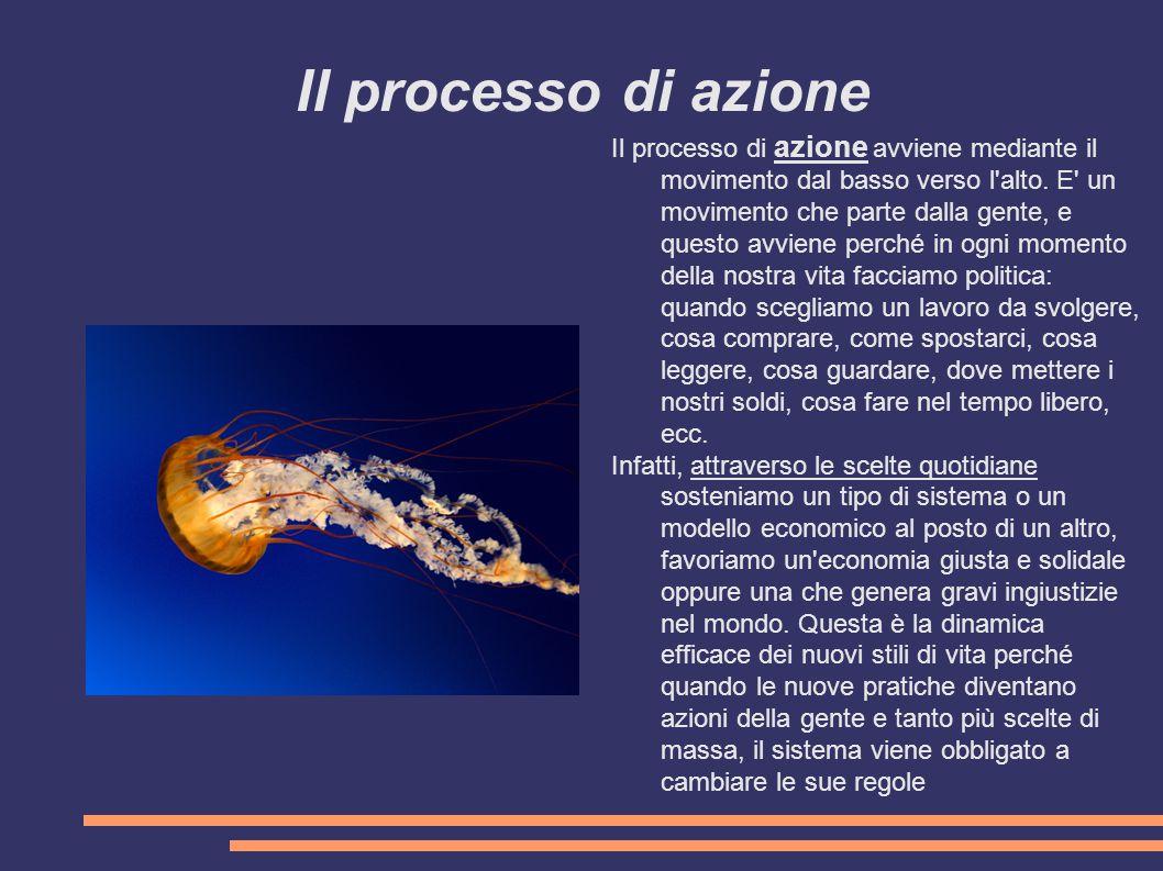 Il processo di azione Il processo di azione avviene mediante il movimento dal basso verso l alto.