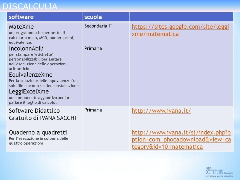 DISCALCULIA softwarescuola MateXme un programma che permette di calcolare: mcm, MCD, numeri primi, equivalenze.
