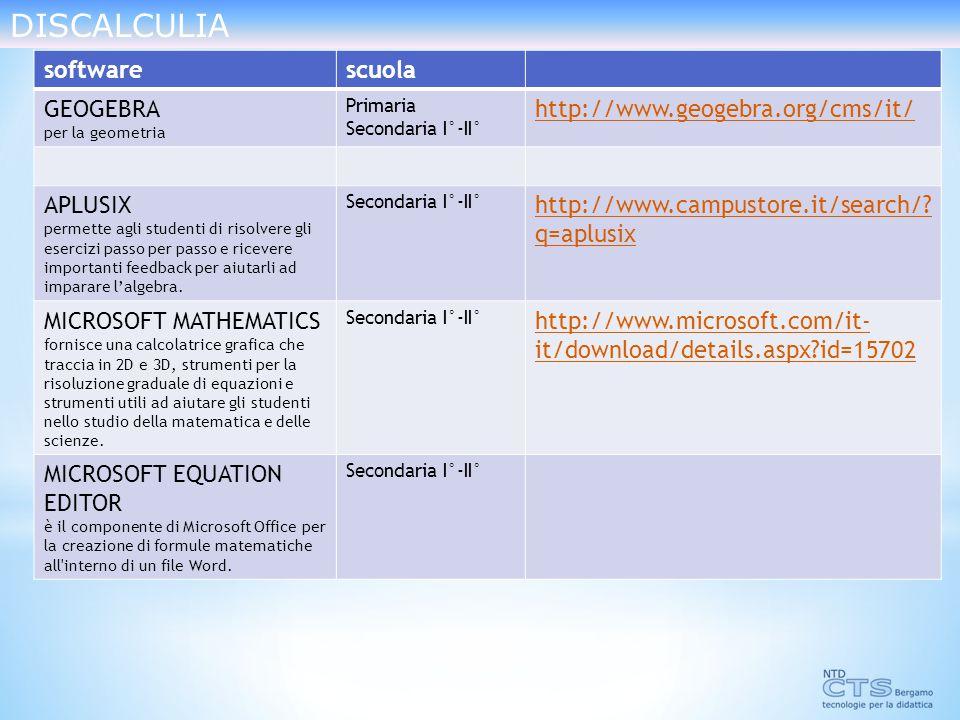 DISCALCULIA softwarescuola GEOGEBRA per la geometria Primaria Secondaria I°-II° http://www.geogebra.org/cms/it/ APLUSIX permette agli studenti di risolvere gli esercizi passo per passo e ricevere importanti feedback per aiutarli ad imparare l'algebra.