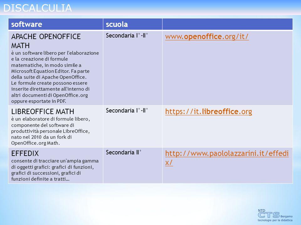 softwarescuola APACHE OPENOFFICE MATH è un software libero per l elaborazione e la creazione di formule matematiche, in modo simile a Microsoft Equation Editor.