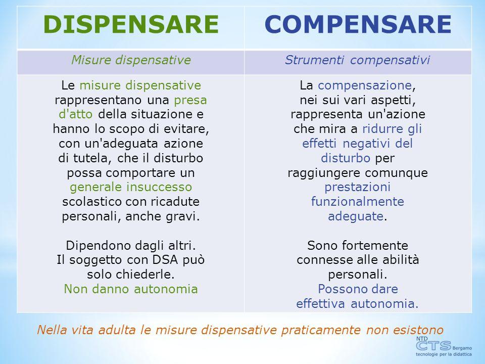 COMPENSARE Strumenti compensativi DIDATTICA COMPENSATIVA TECNOLOGIE COMPENSATIVE STRATEGIE COMPENSATIVE COMPETENZE COMPENSATIVE