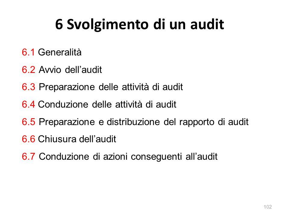 6 Svolgimento di un audit 102 6.1 Generalità 6.2Avvio dell'audit 6.3Preparazione delle attività di audit 6.4 Conduzione delle attività di audit 6.5Preparazione e distribuzione del rapporto di audit 6.6 Chiusura dell'audit 6.7Conduzione di azioni conseguenti all'audit