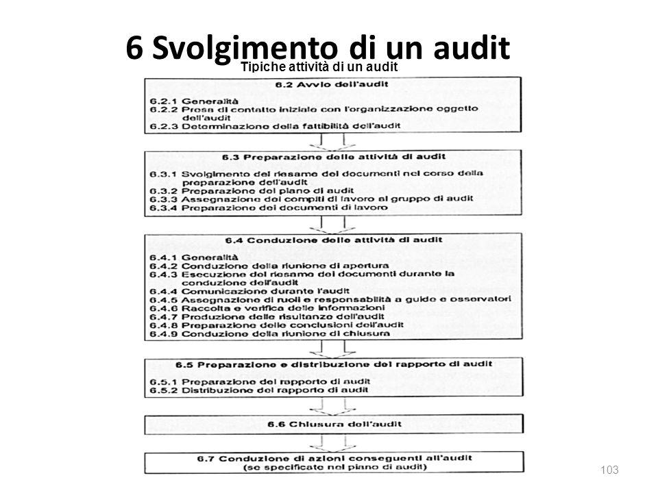 6 Svolgimento di un audit 103 Tipiche attività di un audit
