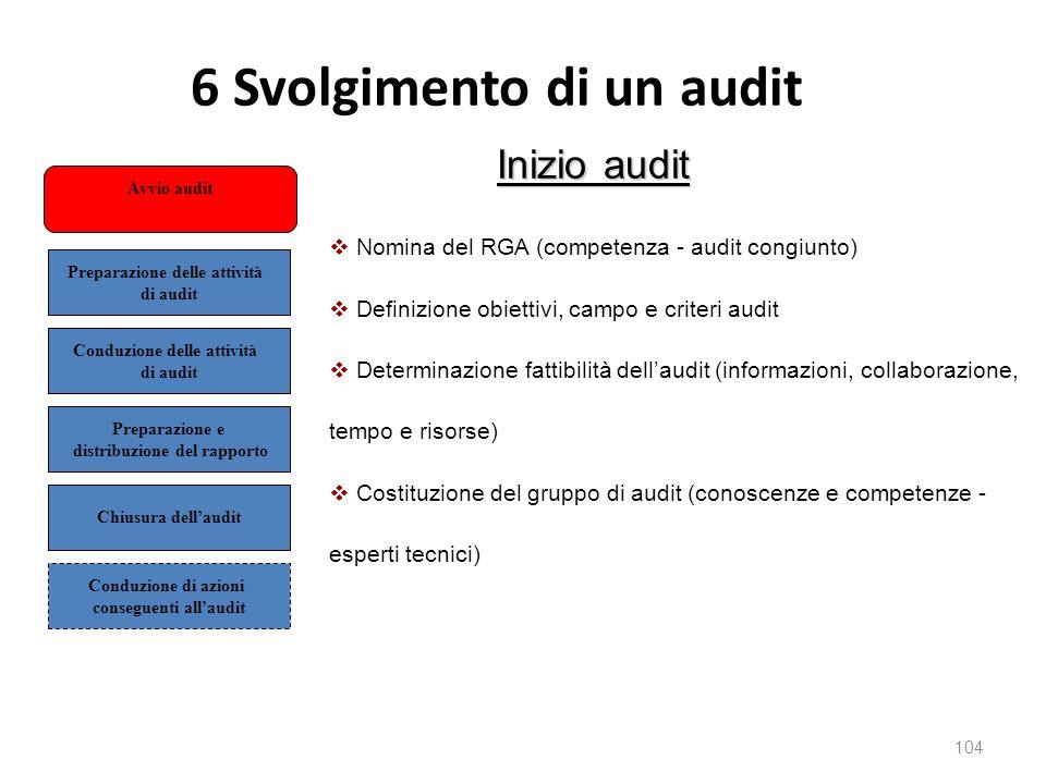 6 Svolgimento di un audit 104 Avvio audit Conduzione di azioni conseguenti all'audit Preparazione delle attività di audit Conduzione delle attività di audit Preparazione e distribuzione del rapporto Chiusura dell'audit  Nomina del RGA (competenza - audit congiunto)  Definizione obiettivi, campo e criteri audit  Determinazione fattibilità dell'audit (informazioni, collaborazione, tempo e risorse)  Costituzione del gruppo di audit (conoscenze e competenze - esperti tecnici) Inizio audit