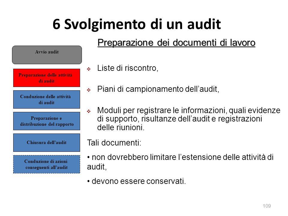 6 Svolgimento di un audit 109 Preparazione dei documenti di lavoro  Liste di riscontro,  Piani di campionamento dell'audit,  Moduli per registrare le informazioni, quali evidenze di supporto, risultanze dell'audit e registrazioni delle riunioni.