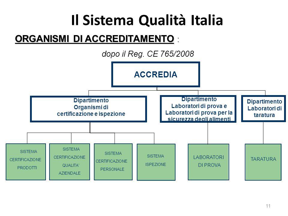 Il Sistema Qualità Italia 11 ORGANISMI DI ACCREDITAMENTO : dopo il Reg. CE 765/2008 Dipartimento Organismi di certificazione e ispezione SISTEMA CERTI