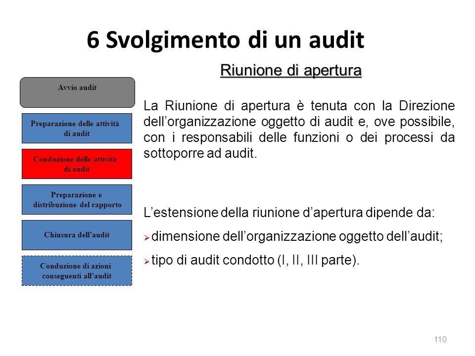 6 Svolgimento di un audit 110 Riunione di apertura La Riunione di apertura è tenuta con la Direzione dell'organizzazione oggetto di audit e, ove possibile, con i responsabili delle funzioni o dei processi da sottoporre ad audit.