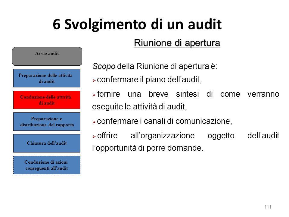 6 Svolgimento di un audit 111 Riunione di apertura Scopo Scopo della Riunione di apertura è:  confermare il piano dell'audit,  fornire una breve sintesi di come verranno eseguite le attività di audit,  confermare i canali di comunicazione,  offrire all'organizzazione oggetto dell'audit l'opportunità di porre domande.
