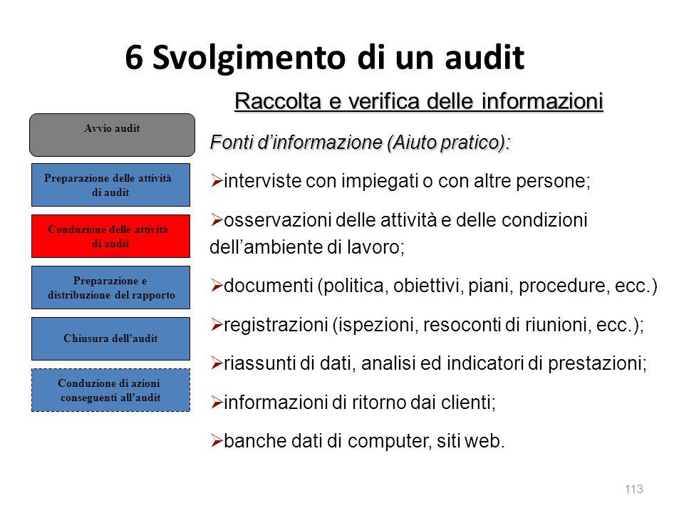 6 Svolgimento di un audit 113 Raccolta e verifica delle informazioni Fonti d'informazione (Aiuto pratico):  interviste con impiegati o con altre pers