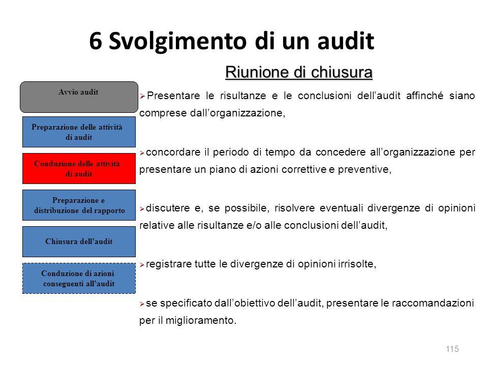 6 Svolgimento di un audit 115 Riunione di chiusura  Presentare le risultanze e le conclusioni dell'audit affinché siano comprese dall'organizzazione,  concordare il periodo di tempo da concedere all'organizzazione per presentare un piano di azioni correttive e preventive,  discutere e, se possibile, risolvere eventuali divergenze di opinioni relative alle risultanze e/o alle conclusioni dell'audit,  registrare tutte le divergenze di opinioni irrisolte,  se specificato dall'obiettivo dell'audit, presentare le raccomandazioni per il miglioramento.
