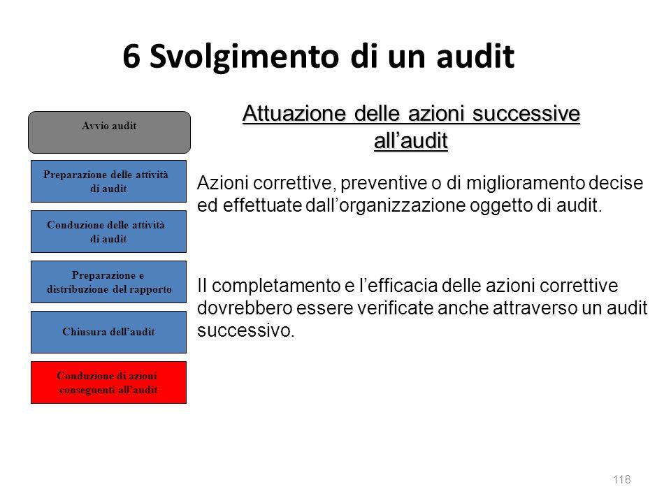 6 Svolgimento di un audit 118 Attuazione delle azioni successive all'audit Azioni correttive, preventive o di miglioramento decise ed effettuate dall'organizzazione oggetto di audit.