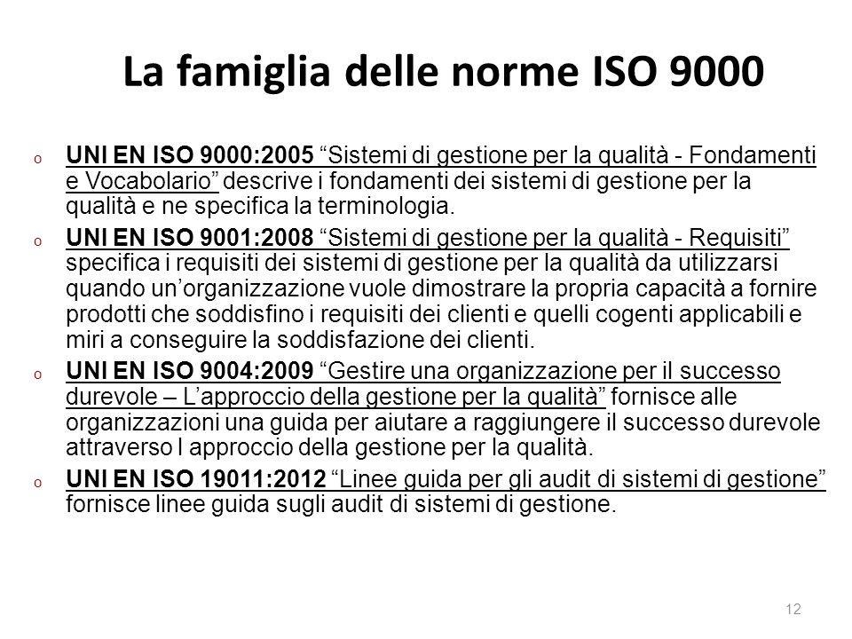 La famiglia delle norme ISO 9000 12 o UNI EN ISO 9000:2005 Sistemi di gestione per la qualità - Fondamenti e Vocabolario descrive i fondamenti dei sistemi di gestione per la qualità e ne specifica la terminologia.