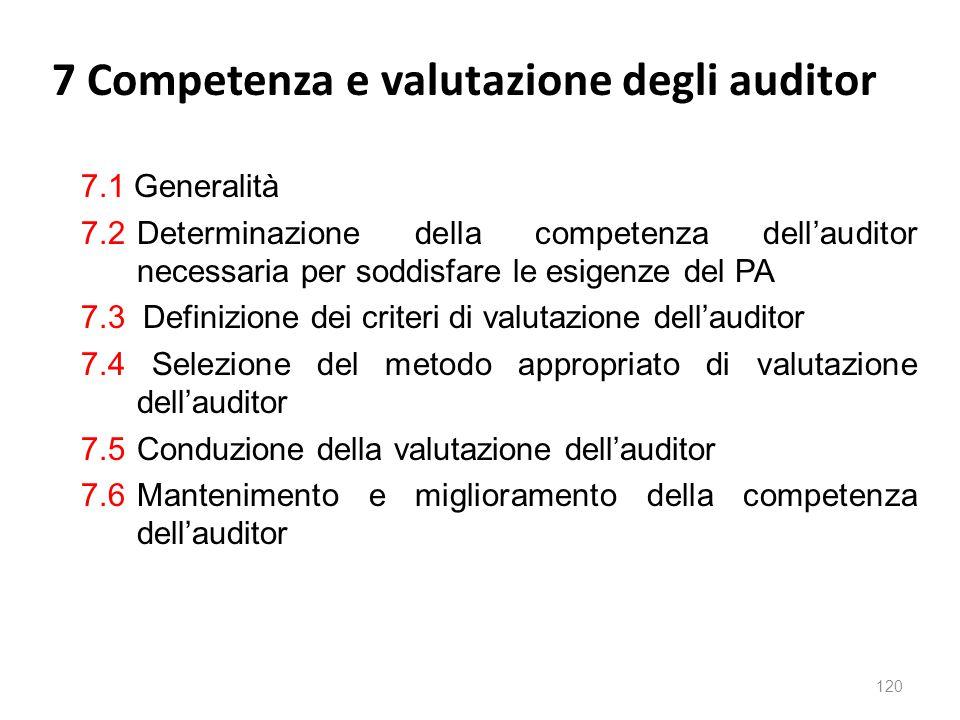 7 Competenza e valutazione degli auditor 120 7.1 Generalità 7.2 Determinazione della competenza dell'auditor necessaria per soddisfare le esigenze del PA 7.3 Definizione dei criteri di valutazione dell'auditor 7.4 Selezione del metodo appropriato di valutazione dell'auditor 7.5Conduzione della valutazione dell'auditor 7.6Mantenimento e miglioramento della competenza dell'auditor