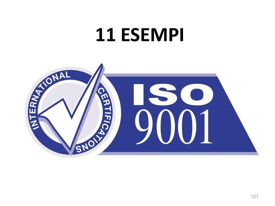 11 ESEMPI 121