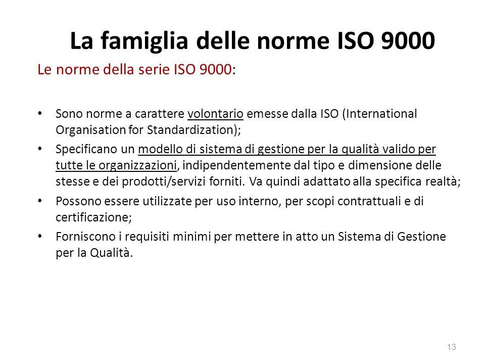 La famiglia delle norme ISO 9000 Le norme della serie ISO 9000: Sono norme a carattere volontario emesse dalla ISO (International Organisation for Standardization); Specificano un modello di sistema di gestione per la qualità valido per tutte le organizzazioni, indipendentemente dal tipo e dimensione delle stesse e dei prodotti/servizi forniti.