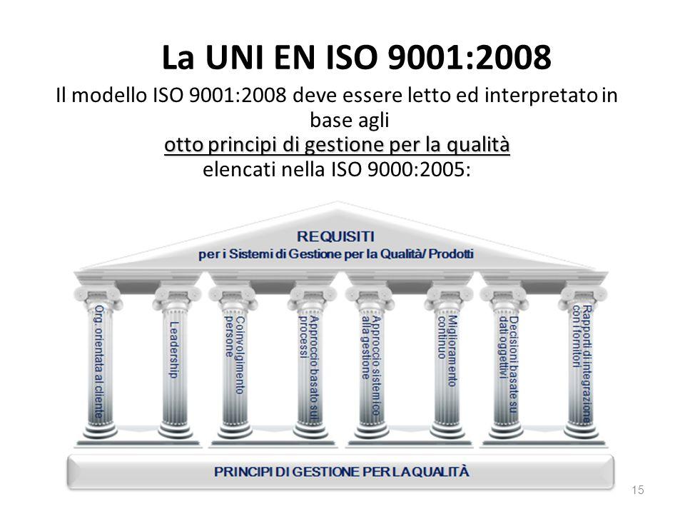 La UNI EN ISO 9001:2008 Il modello ISO 9001:2008 deve essere letto ed interpretato in base agli otto principi di gestione per la qualità elencati nella ISO 9000:2005: 15