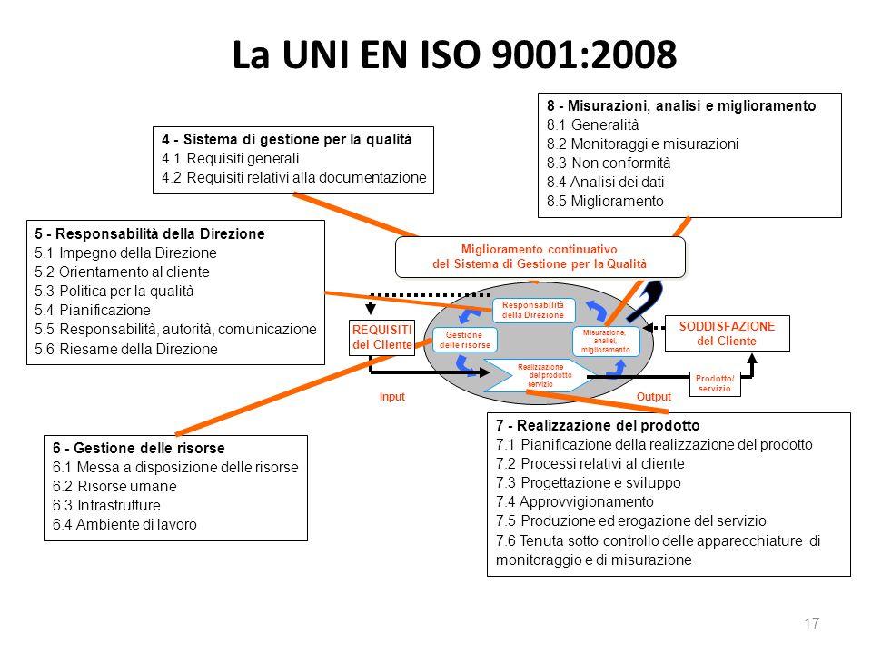 La UNI EN ISO 9001:2008 17 Gestione delle risorse Realizzazione del prodotto servizio Responsabilità della Direzione Misurazione, analisi, miglioramento SODDISFAZIONE del Cliente InputOutput Prodotto/ servizio 5 - Responsabilità della Direzione 5.1 Impegno della Direzione 5.2 Orientamento al cliente 5.3 Politica per la qualità 5.4 Pianificazione 5.5 Responsabilità, autorità, comunicazione 5.6 Riesame della Direzione 6 - Gestione delle risorse 6.1 Messa a disposizione delle risorse 6.2 Risorse umane 6.3 Infrastrutture 6.4 Ambiente di lavoro 7 - Realizzazione del prodotto 7.1 Pianificazione della realizzazione del prodotto 7.2 Processi relativi al cliente 7.3 Progettazione e sviluppo 7.4 Approvvigionamento 7.5 Produzione ed erogazione del servizio 7.6 Tenuta sotto controllo delle apparecchiature di monitoraggio e di misurazione 8 - Misurazioni, analisi e miglioramento 8.1 Generalità 8.2 Monitoraggi e misurazioni 8.3 Non conformità 8.4 Analisi dei dati 8.5 Miglioramento 4 - Sistema di gestione per la qualità 4.1 Requisiti generali 4.2 Requisiti relativi alla documentazione Miglioramento continuativo del Sistema di Gestione per la Qualità Miglioramento continuativo del Sistema di Gestione per la Qualità REQUISITI del Cliente