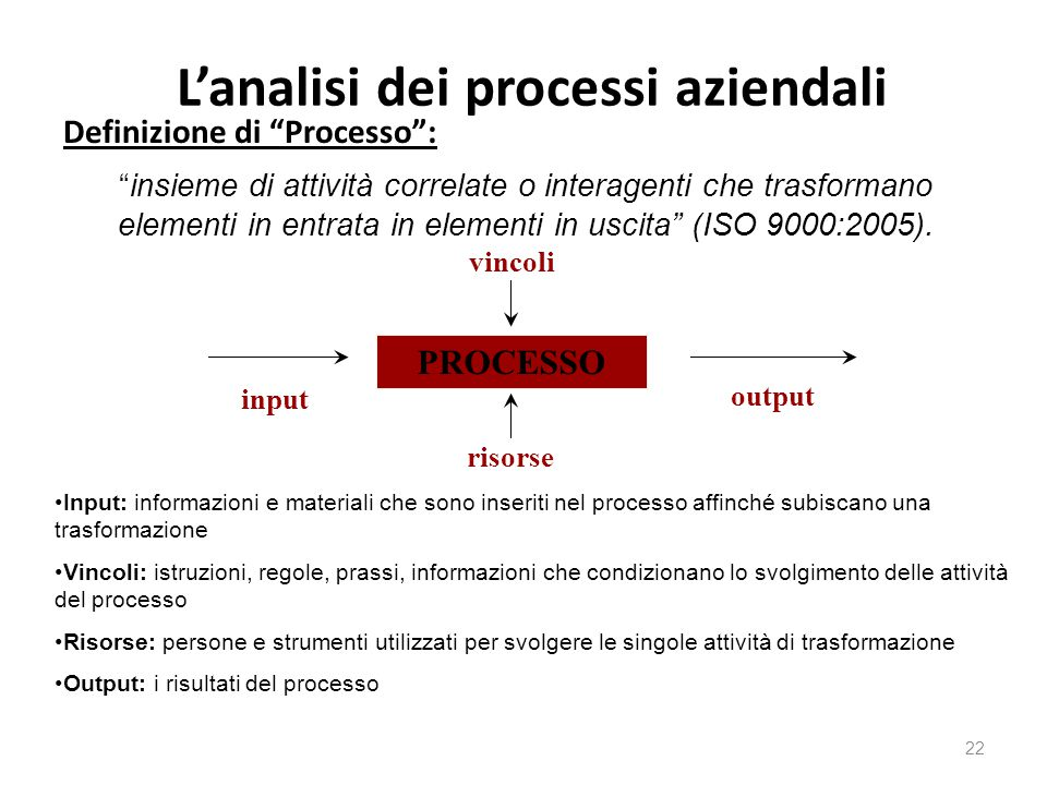 L'analisi dei processi aziendali Definizione di Processo : 22 insieme di attività correlate o interagenti che trasformano elementi in entrata in elementi in uscita (ISO 9000:2005).