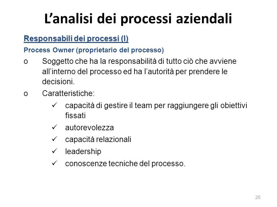 L'analisi dei processi aziendali 26 Responsabili dei processi (I) Process Owner (proprietario del processo) oSoggetto che ha la responsabilità di tutto ciò che avviene all'interno del processo ed ha l'autorità per prendere le decisioni.