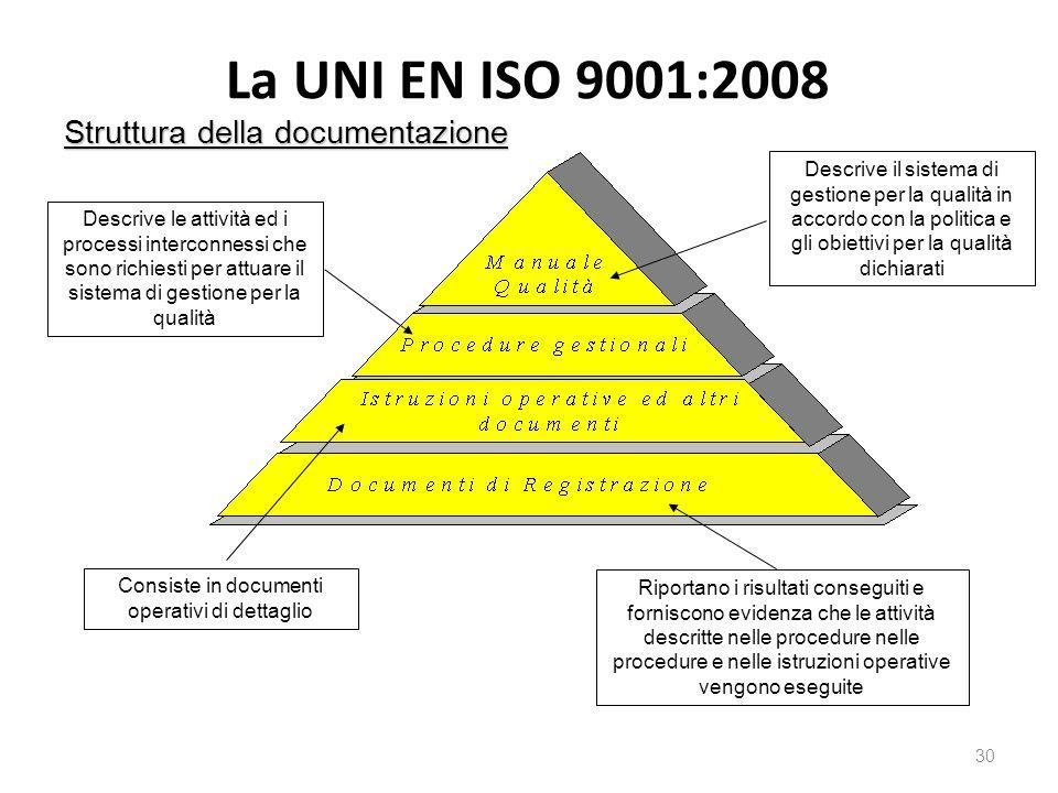 La UNI EN ISO 9001:2008 30 Descrive il sistema di gestione per la qualità in accordo con la politica e gli obiettivi per la qualità dichiarati Descrive le attività ed i processi interconnessi che sono richiesti per attuare il sistema di gestione per la qualità Consiste in documenti operativi di dettaglio Riportano i risultati conseguiti e forniscono evidenza che le attività descritte nelle procedure nelle procedure e nelle istruzioni operative vengono eseguite Struttura della documentazione