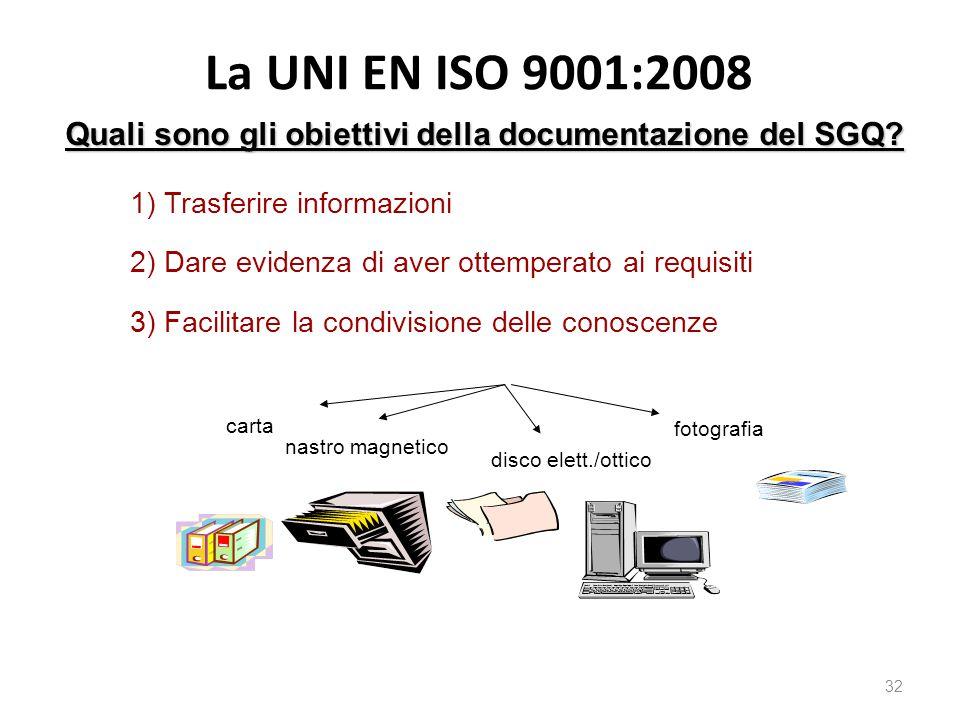 La UNI EN ISO 9001:2008 32 Quali sono gli obiettivi della documentazione del SGQ? 1) Trasferire informazioni 2) Dare evidenza di aver ottemperato ai r