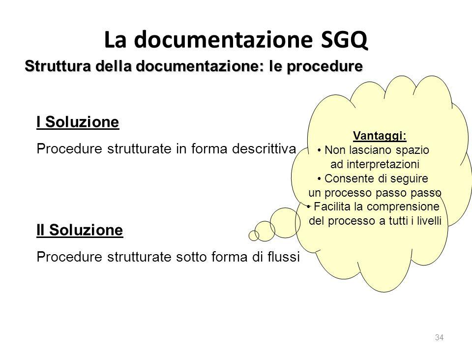 La documentazione SGQ 34 Struttura della documentazione: le procedure I Soluzione Procedure strutturate in forma descrittiva II Soluzione Procedure strutturate sotto forma di flussi Vantaggi: Non lasciano spazio ad interpretazioni Consente di seguire un processo passo passo Facilita la comprensione del processo a tutti i livelli