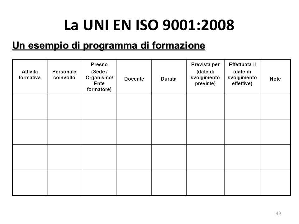 La UNI EN ISO 9001:2008 48 Un esempio di programma di formazione Attività formativa Personale coinvolto Presso (Sede / Organismo/ Ente formatore) DocenteDurata Prevista per (date di svolgimento previste) Effettuata il (date di svolgimento effettive) Note