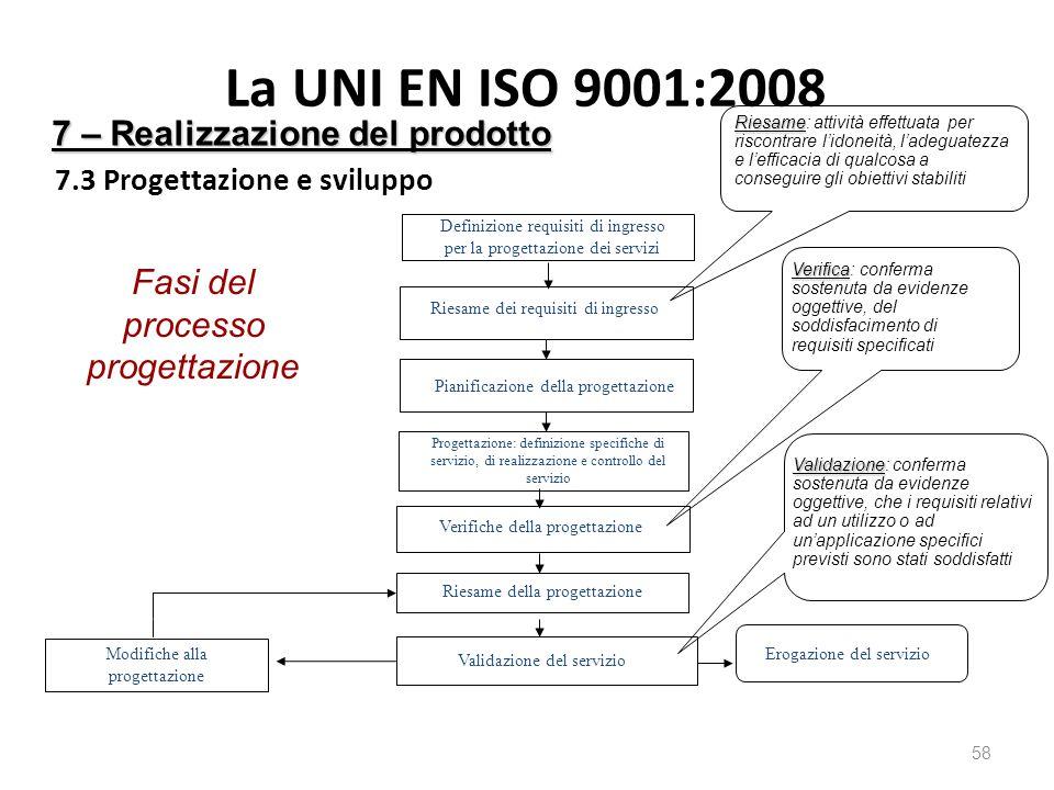 La UNI EN ISO 9001:2008 7.3 Progettazione e sviluppo 58 7 – Realizzazione del prodotto Fasi del processo progettazione Definizione requisiti di ingresso per la progettazione dei servizi Riesame dei requisiti di ingresso Pianificazione della progettazione Progettazione: definizione specifiche di servizio, di realizzazione e controllo del servizio Verifiche della progettazione Riesame della progettazione Validazione del servizio Erogazione del servizio Modifiche alla progettazione Riesame Riesame: attività effettuata per riscontrare l'idoneità, l'adeguatezza e l'efficacia di qualcosa a conseguire gli obiettivi stabiliti Verifica Verifica: conferma sostenuta da evidenze oggettive, del soddisfacimento di requisiti specificati Validazione Validazione: conferma sostenuta da evidenze oggettive, che i requisiti relativi ad un utilizzo o ad un'applicazione specifici previsti sono stati soddisfatti
