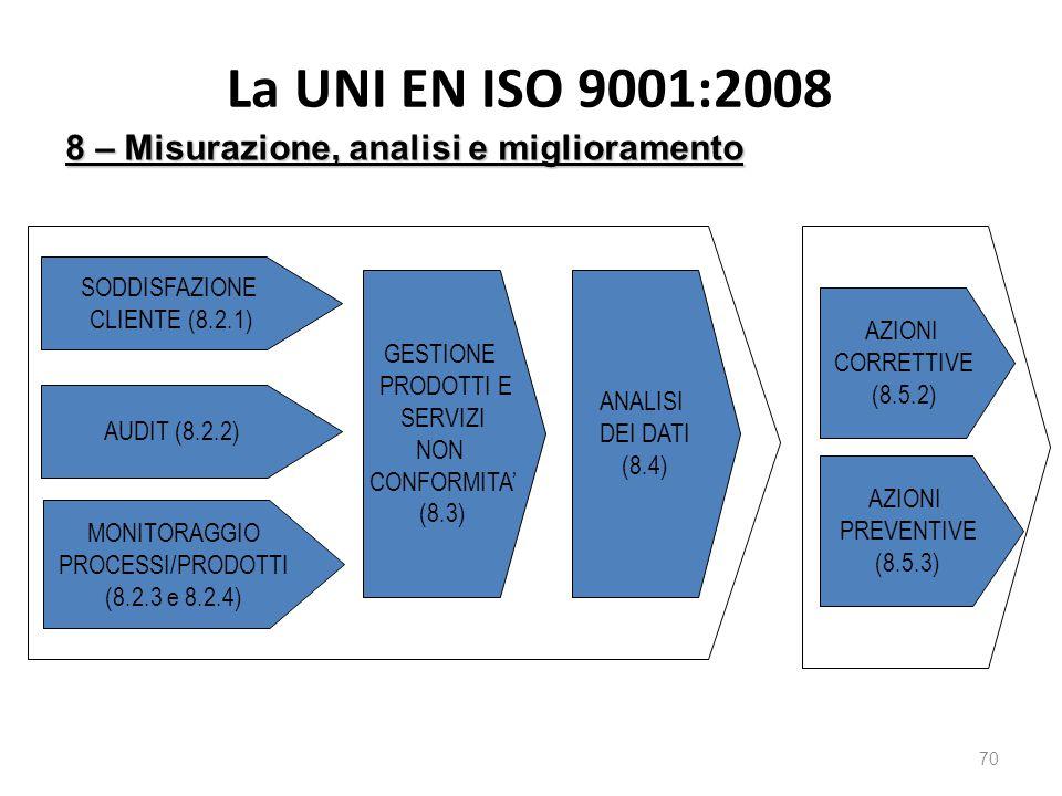 La UNI EN ISO 9001:2008 70 8 – Misurazione, analisi e miglioramento SODDISFAZIONE CLIENTE (8.2.1) AUDIT (8.2.2) MONITORAGGIO PROCESSI/PRODOTTI (8.2.3 e 8.2.4) GESTIONE PRODOTTI E SERVIZI NON CONFORMITA' (8.3) ANALISI DEI DATI (8.4) AZIONI CORRETTIVE (8.5.2) AZIONI PREVENTIVE (8.5.3)
