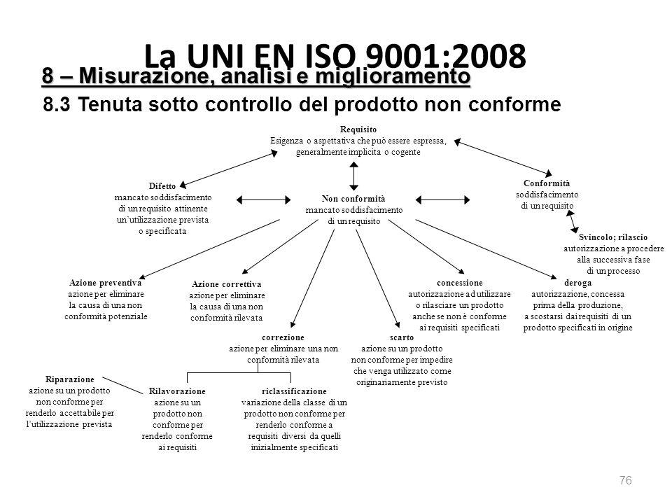 La UNI EN ISO 9001:2008 76 8 – Misurazione, analisi e miglioramento 8.3 Tenuta sotto controllo del prodotto non conforme Requisito Esigenza o aspettativa che può essere espressa, generalmente implicita o cogente Non conformità mancato soddisfacimento di un requisito Difetto mancato soddisfacimento di un requisito attinente un'utilizzazione prevista o specificata Conformità soddisfacimento di un requisito Svincolo; rilascio autorizzazione a procedere alla successiva fase di un processo deroga autorizzazione, concessa prima della produzione, a scostarsi dai requisiti di un prodotto specificati in origine concessione autorizzazione ad utilizzare o rilasciare un prodotto anche se non è conforme ai requisiti specificati scarto azione su un prodotto non conforme per impedire che venga utilizzato come originariamente previsto correzione azione per eliminare una non conformità rilevata Azione preventiva azione per eliminare la causa di una non conformità potenziale Azione correttiva azione per eliminare la causa di una non conformità rilevata Rilavorazione azione su un prodotto non conforme per renderlo conforme ai requisiti riclassificazione variazione della classe di un prodotto non conforme per renderlo conforme a requisiti diversi da quelli inizialmente specificati Riparazione azione su un prodotto non conforme per renderlo accettabile per l'utilizzazione prevista